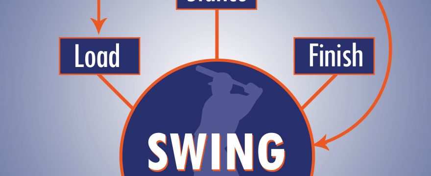 Understanding the cause and effect of your swing