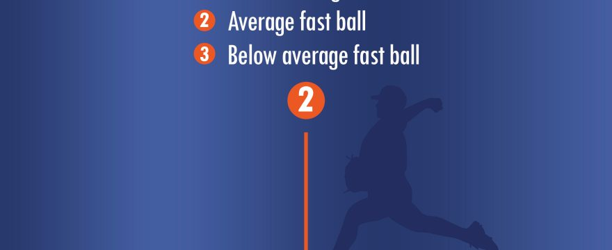 Why timing and tempo matter to your hitting groove