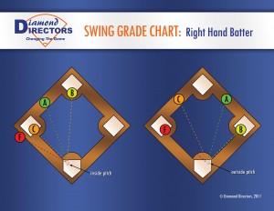DD blog 2 chart 1