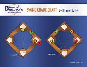 dd blog 2 chart 4